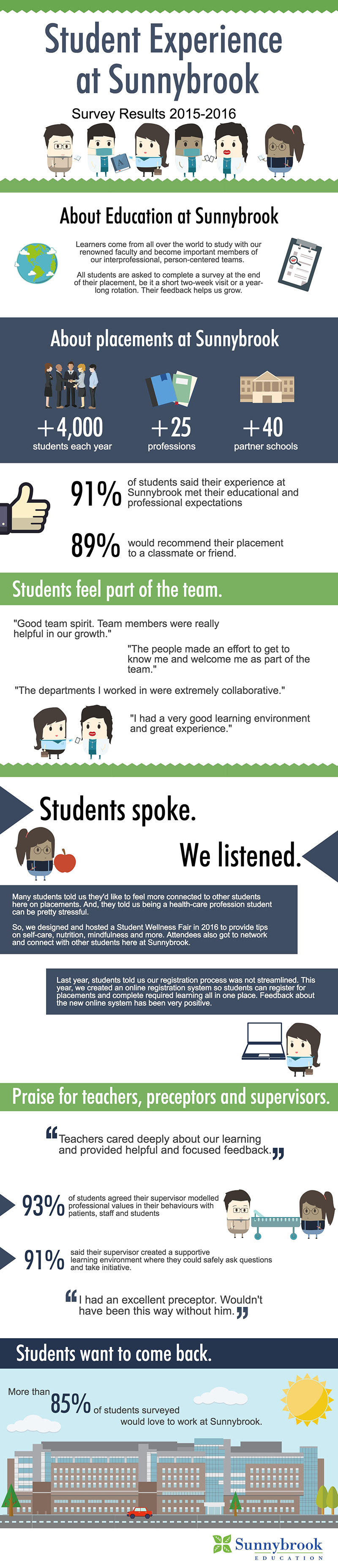 infographic-student-survey