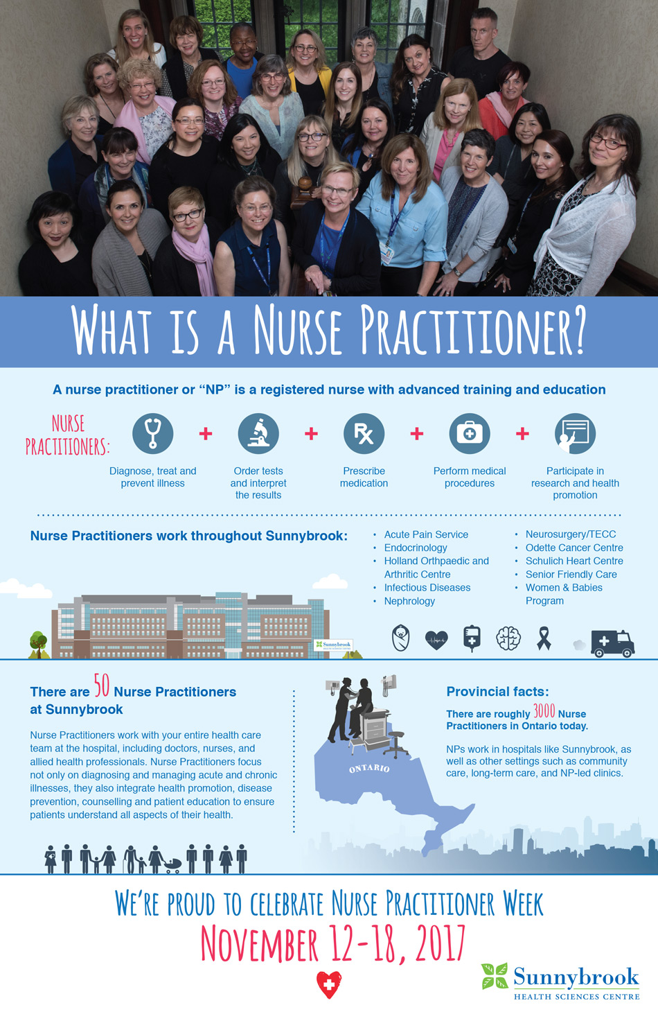 What is a Nurse Practitioner? Read the full text below