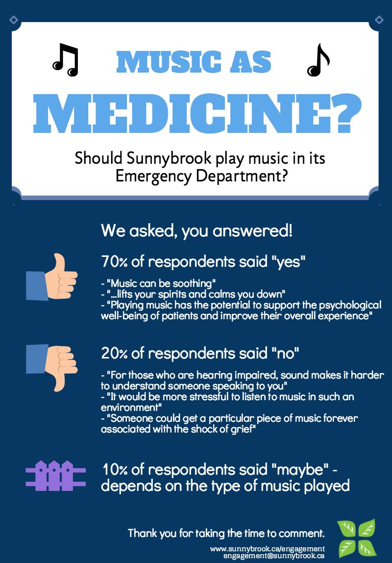 Music as medicine infographic. Accessible text follows