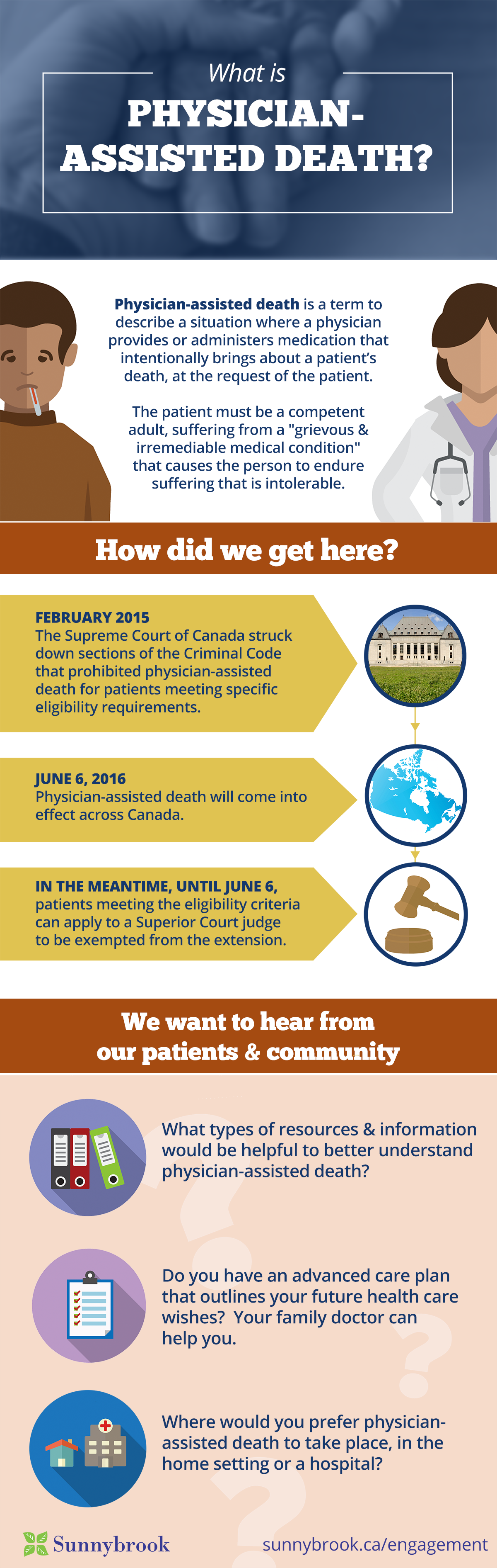 Infographic: What is physician-assisted death? View the text version below