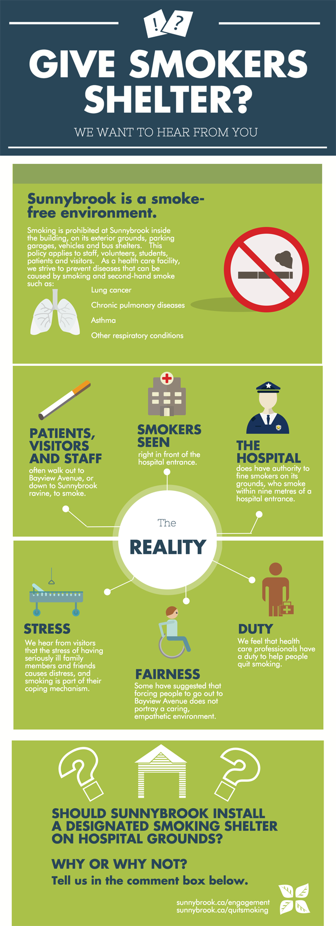 Give Smokers Shelter infographic. Accessible text follows