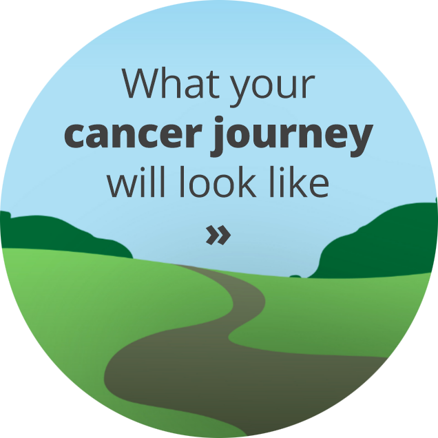 What your cancer journey will look like