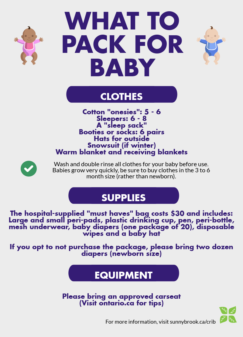60b3d8fa1 Hospital Stay Checklists - What To Pack For and After Labour ...