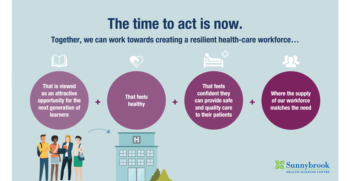 The time to act is now. Together, we can work towards creating a resilient health-care workforce... That is viewed as an attractive opportunity for the next generation of learners, the feels healthy, that feels confident they can provide safe and quality care to their patients, where the supply of our workforce matches the need.