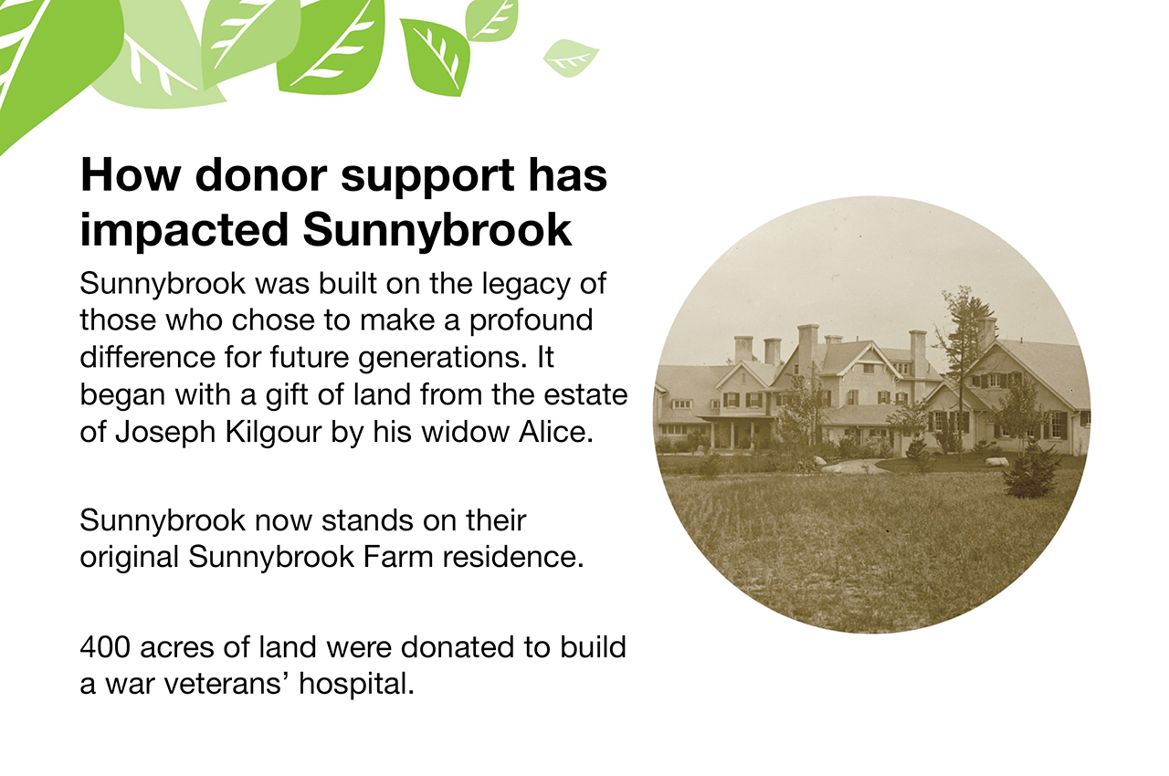 Sunnybrook was built on the legacy of those who chose to make a profound difference for future generations. It began with a gift of land from the estate of Joseph Kilgour by his widow Alice. Sunnybrook now stands on their original Sunnybrook Farm residence.  400 acres of land were donated to build a war veterans' hospital.