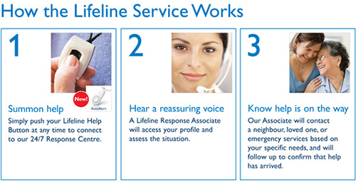 How the lifeline service works